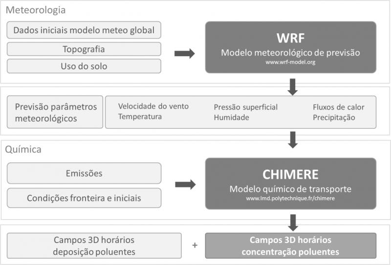 esquema_previsao_web_page.png